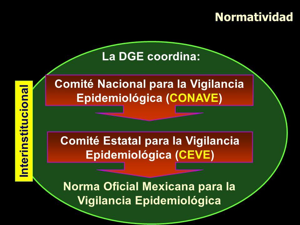 Comité Nacional para la Vigilancia Epidemiológica (CONAVE)