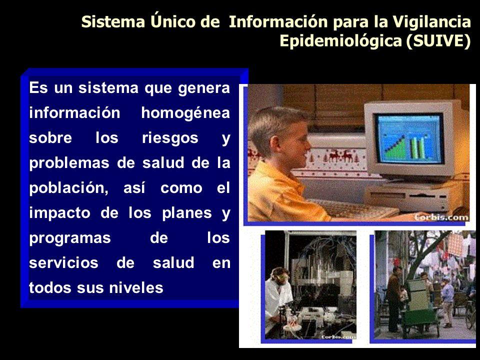 Sistema Único de Información para la Vigilancia Epidemiológica (SUIVE)