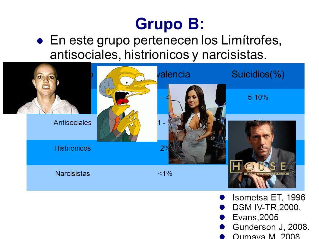 Grupo B:En este grupo pertenecen los Limítrofes, antisociales, histrionicos y narcisistas. Trastorno.