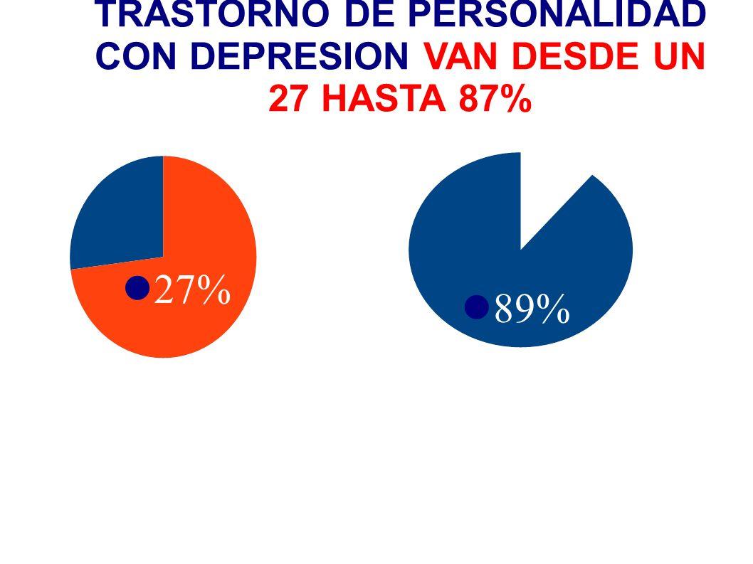 TRASTORNO DE PERSONALIDAD CON DEPRESION VAN DESDE UN 27 HASTA 87%