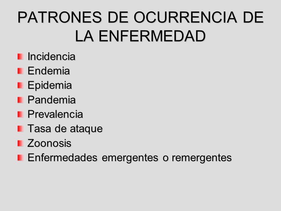 PATRONES DE OCURRENCIA DE LA ENFERMEDAD
