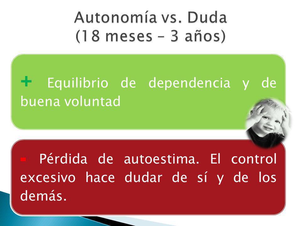 Autonomía vs. Duda (18 meses – 3 años)
