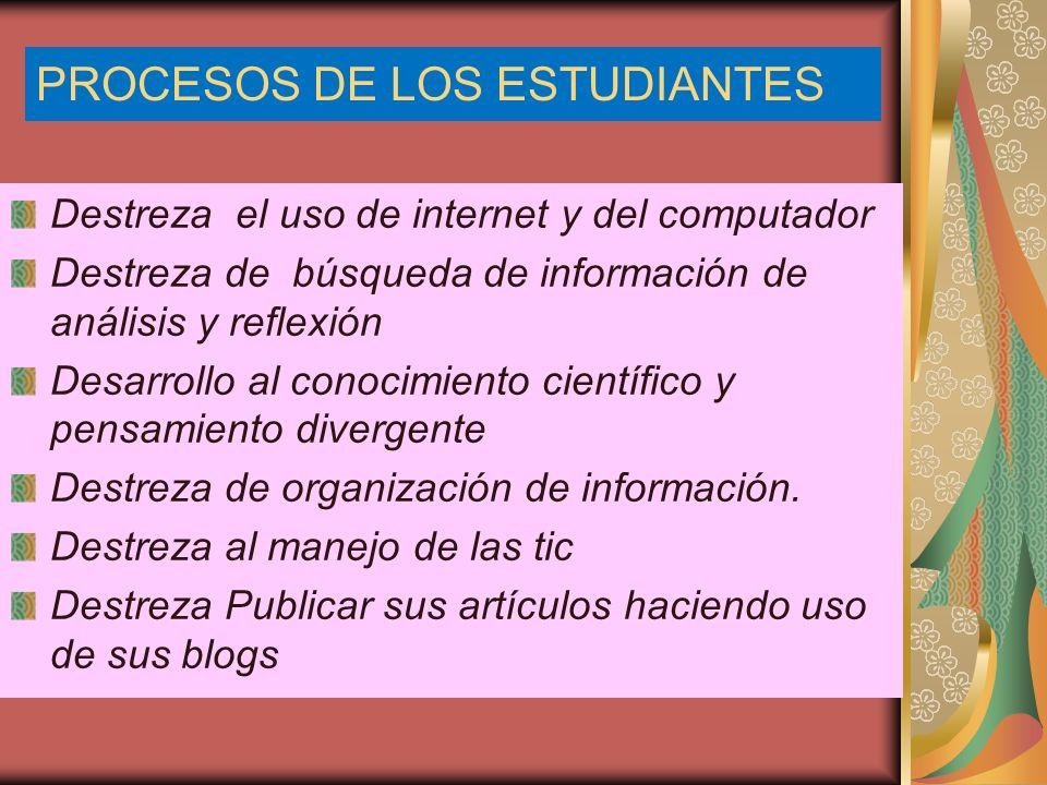 PROCESOS DE LOS ESTUDIANTES