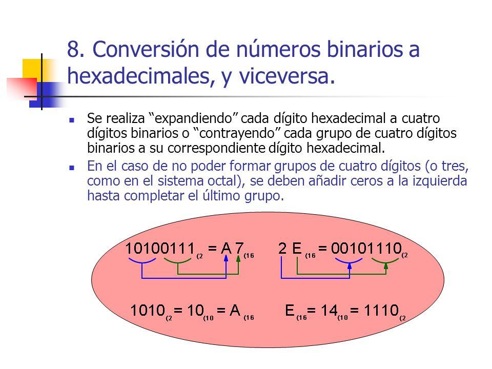 8. Conversión de números binarios a hexadecimales, y viceversa.
