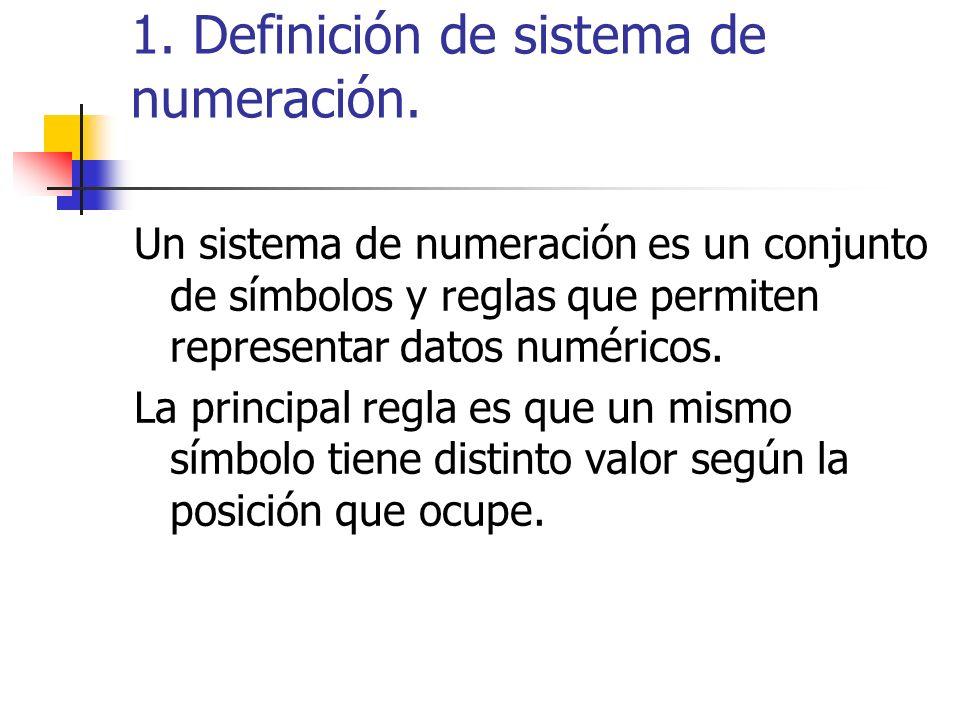 1. Definición de sistema de numeración.
