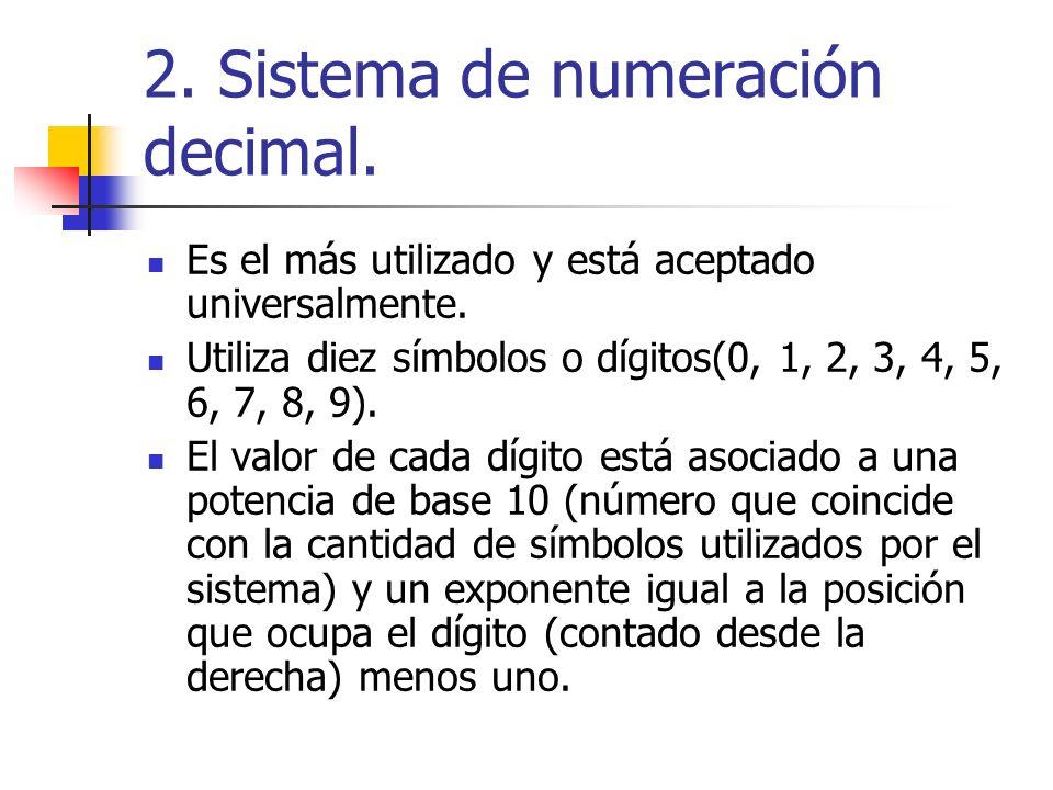2. Sistema de numeración decimal.