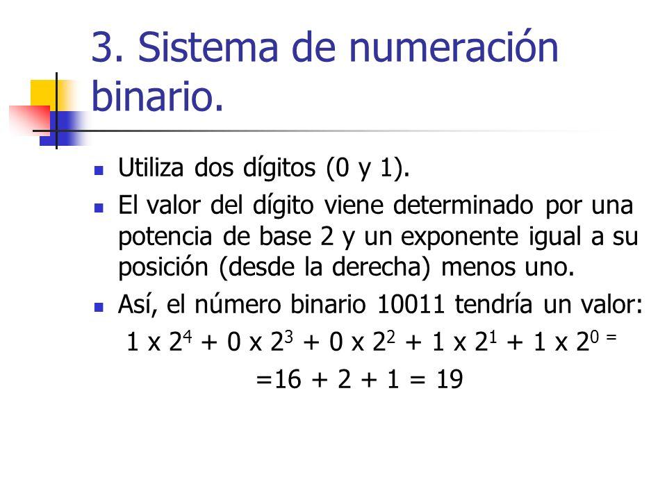 3. Sistema de numeración binario.