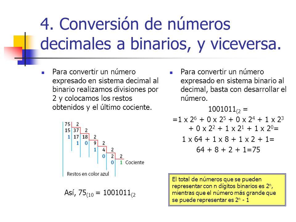 4. Conversión de números decimales a binarios, y viceversa.