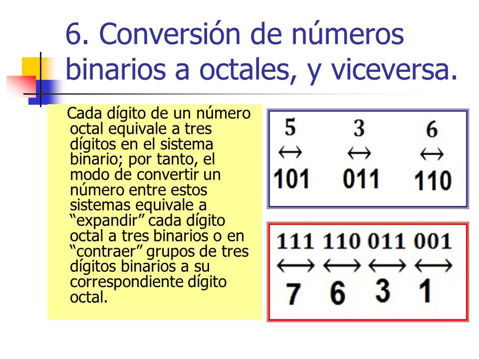6. Conversión de números binarios a octales, y viceversa.