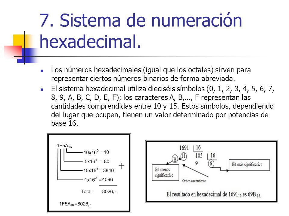 7. Sistema de numeración hexadecimal.
