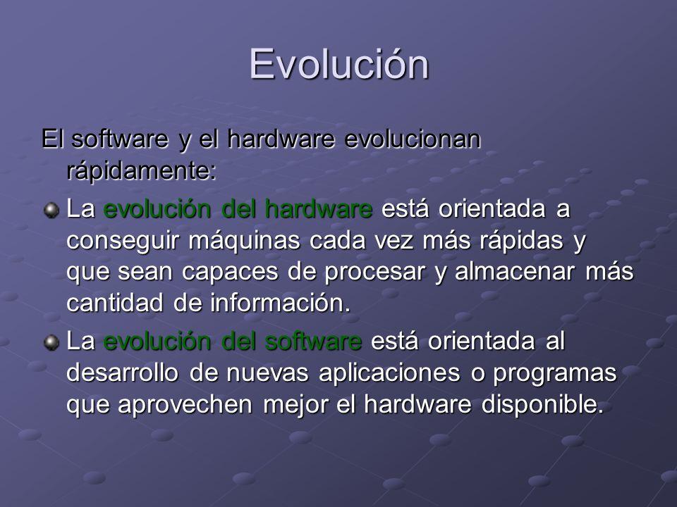 Evolución El software y el hardware evolucionan rápidamente: