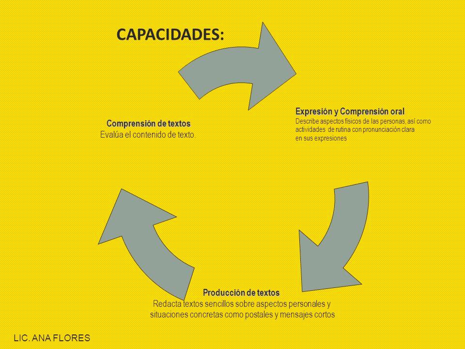 CAPACIDADES: LIC. ANA FLORES