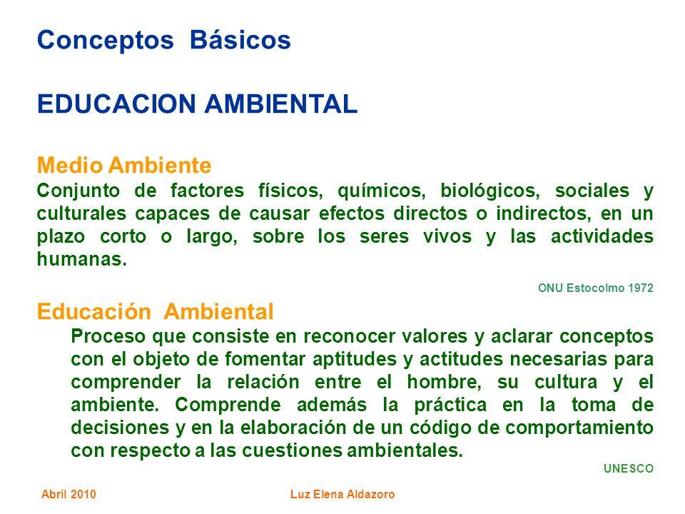 Conceptos Básicos EDUCACION AMBIENTAL Medio Ambiente