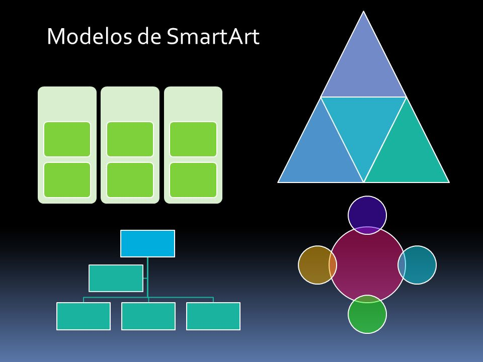 Modelos de SmartArt