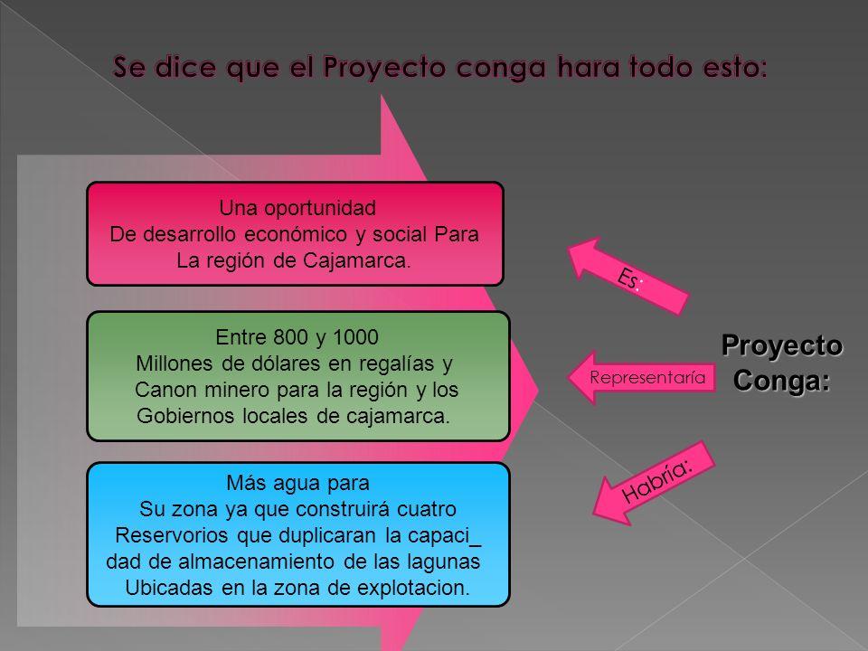 Se dice que el Proyecto conga hara todo esto: