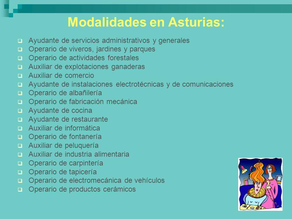 Modalidades en Asturias: