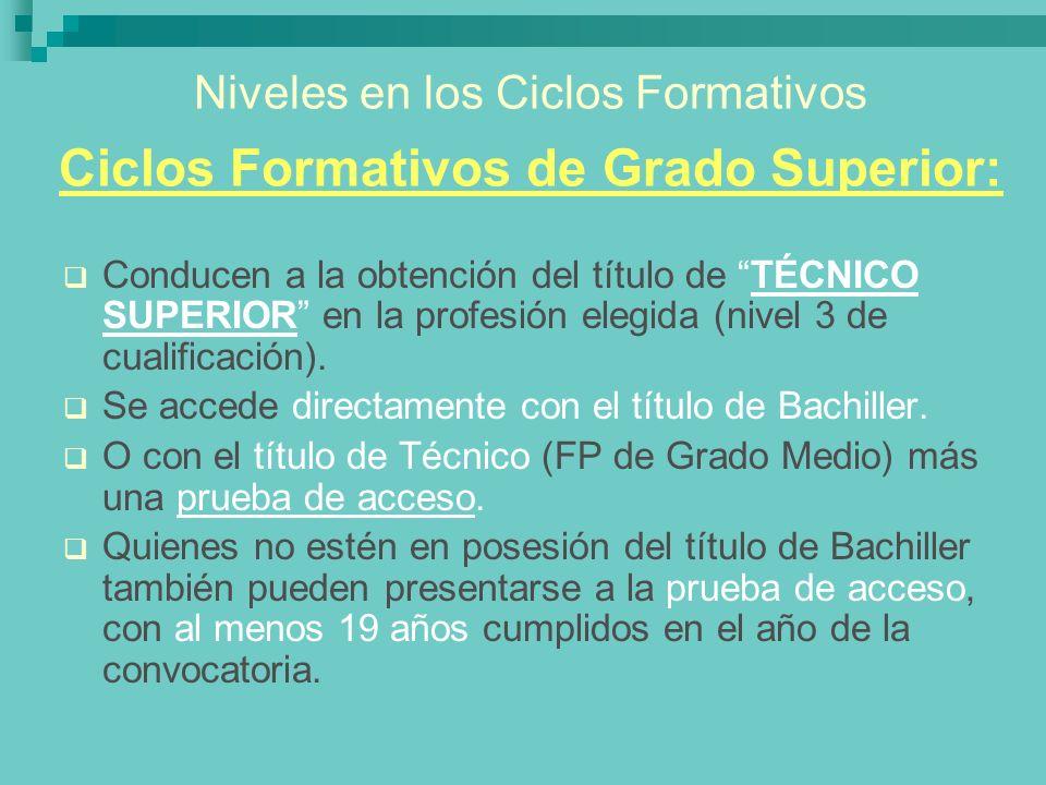 Niveles en los Ciclos Formativos Ciclos Formativos de Grado Superior:
