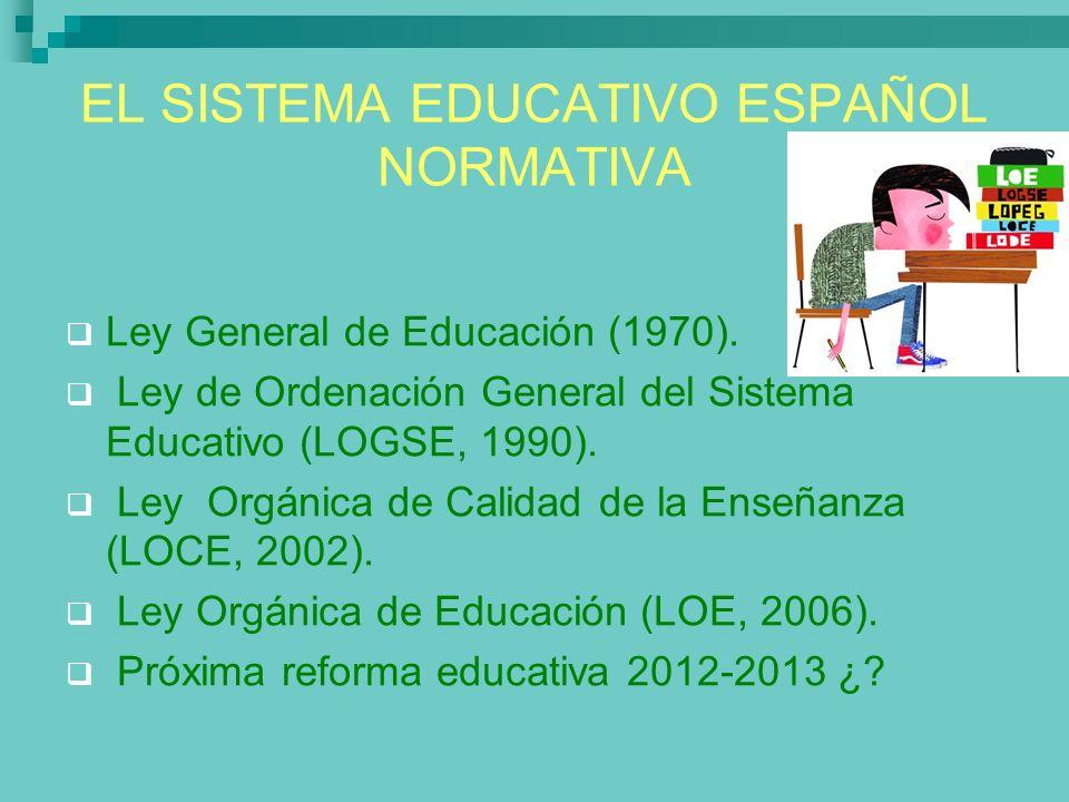EL SISTEMA EDUCATIVO ESPAÑOL NORMATIVA