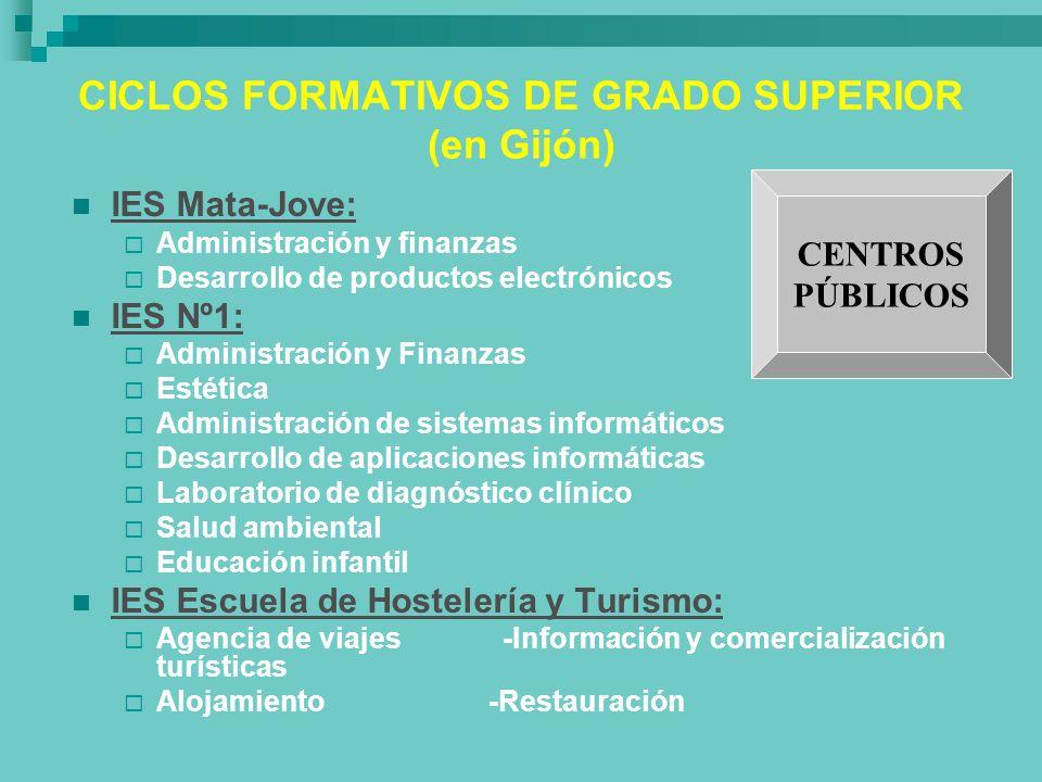 CICLOS FORMATIVOS DE GRADO SUPERIOR (en Gijón)