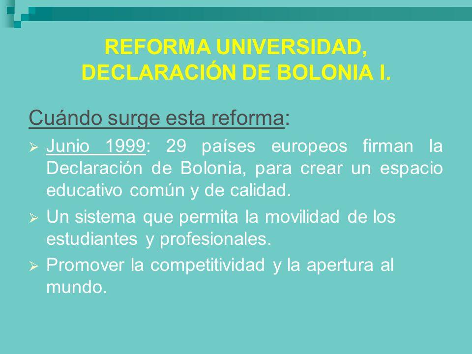 REFORMA UNIVERSIDAD, DECLARACIÓN DE BOLONIA I.