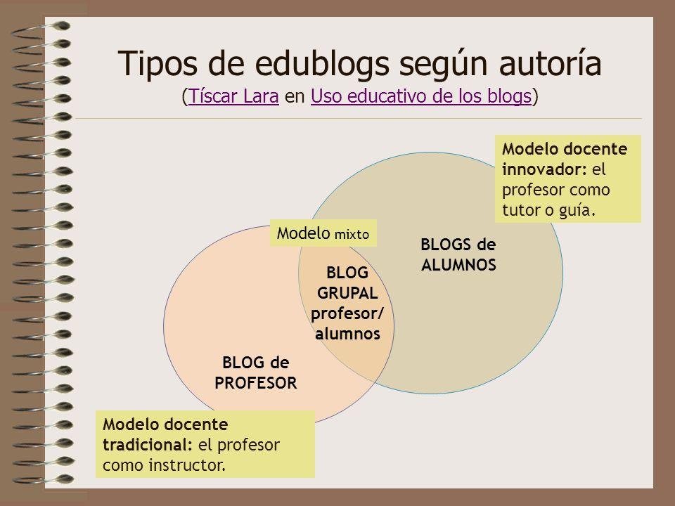 BLOG GRUPAL profesor/ alumnos