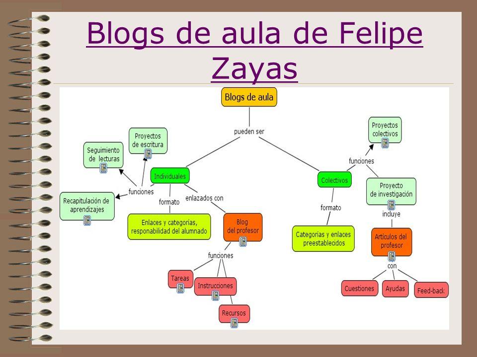 Blogs de aula de Felipe Zayas