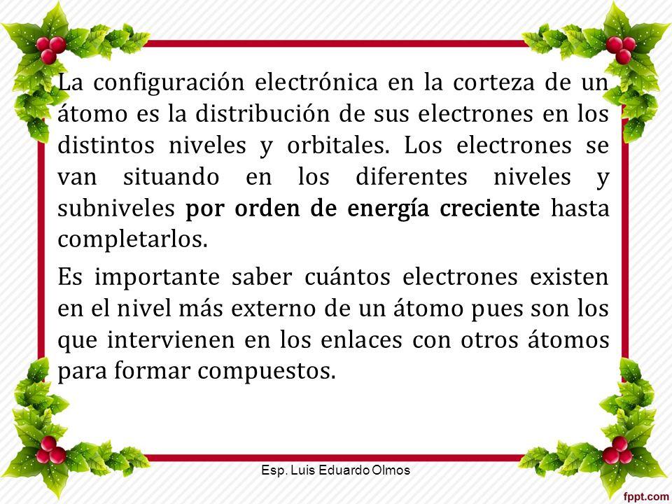 La configuración electrónica en la corteza de un átomo es la distribución de sus electrones en los distintos niveles y orbitales. Los electrones se van situando en los diferentes niveles y subniveles por orden de energía creciente hasta completarlos.
