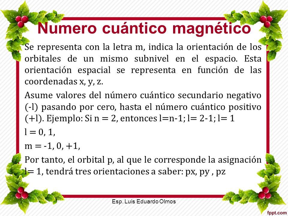 Numero cuántico magnético