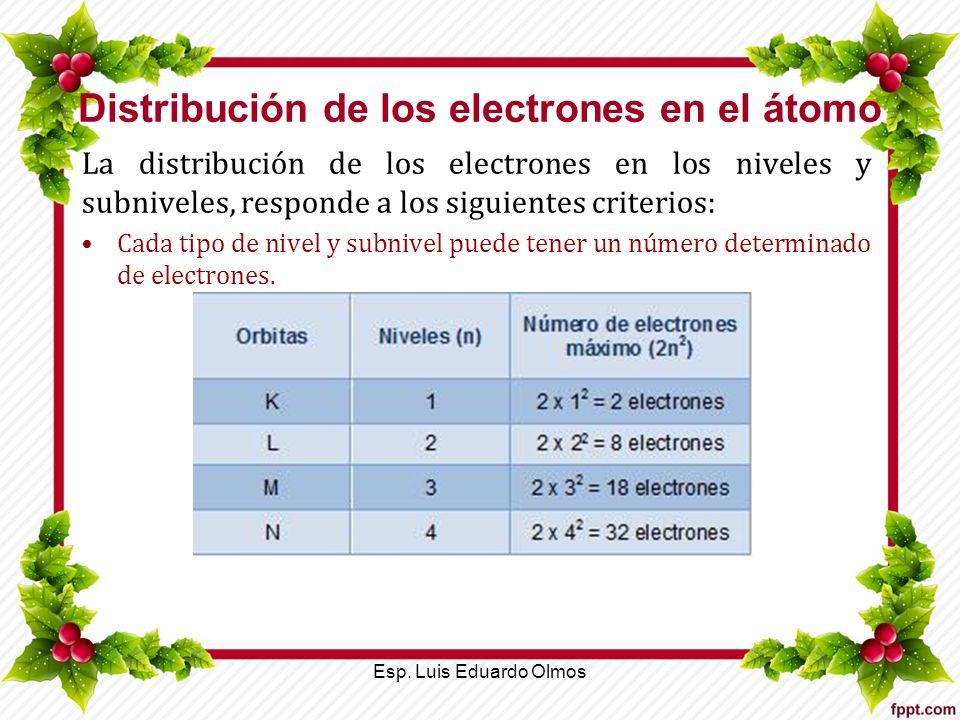 Distribución de los electrones en el átomo
