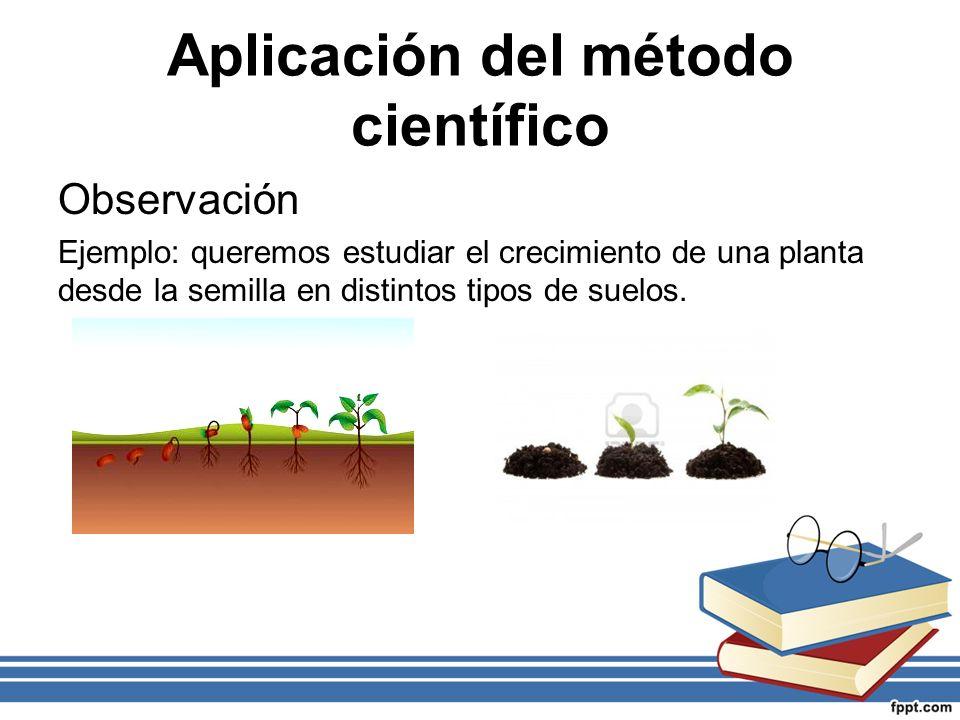 Aplicación del método científico