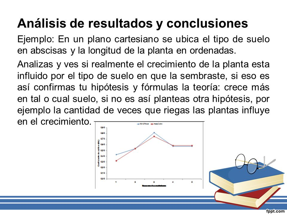 Análisis de resultados y conclusiones