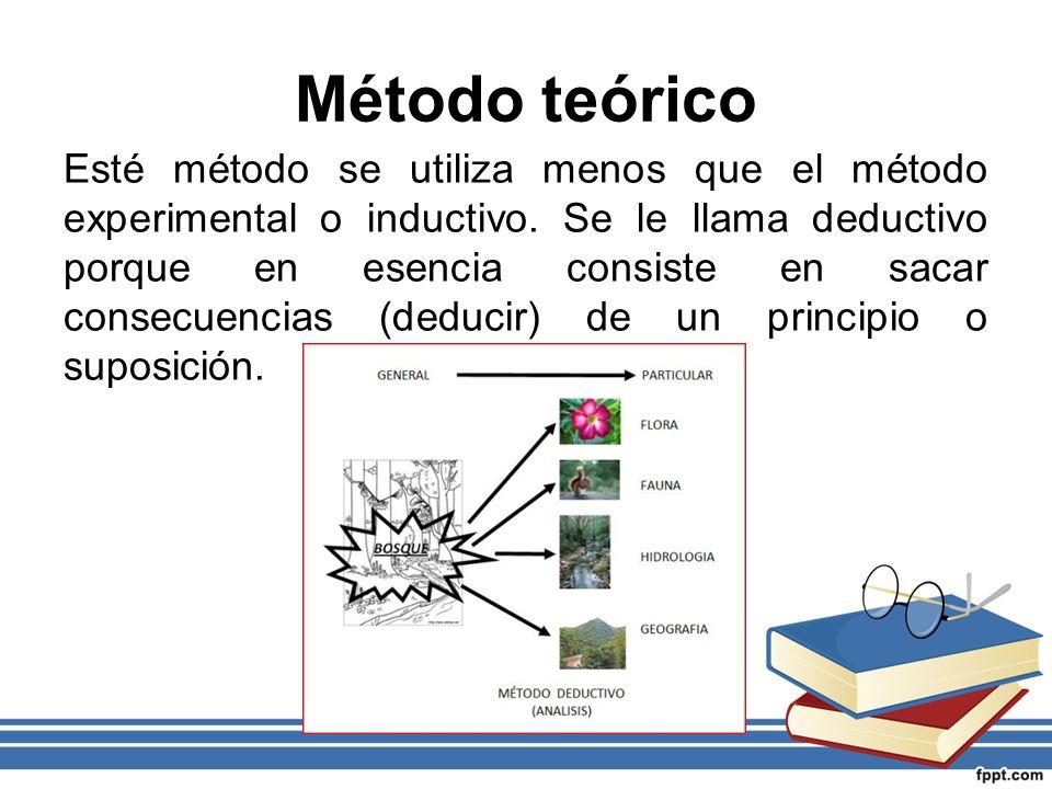 Método teórico
