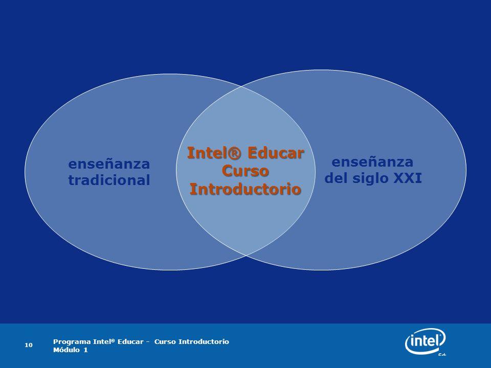 Intel® Educar Curso Introductorio