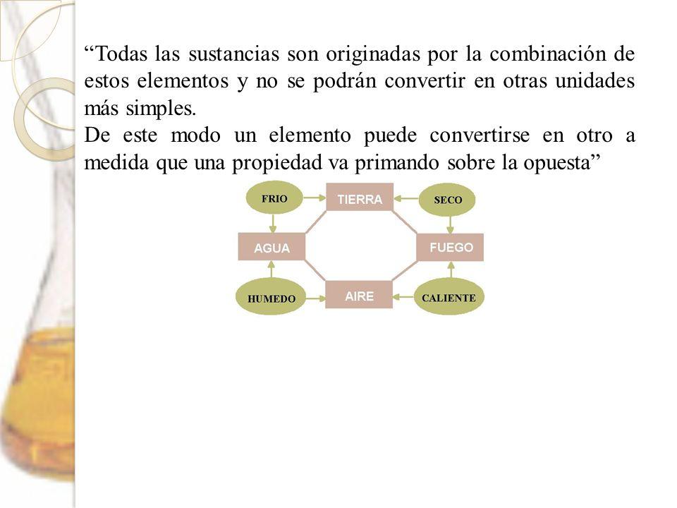 Todas las sustancias son originadas por la combinación de estos elementos y no se podrán convertir en otras unidades más simples.