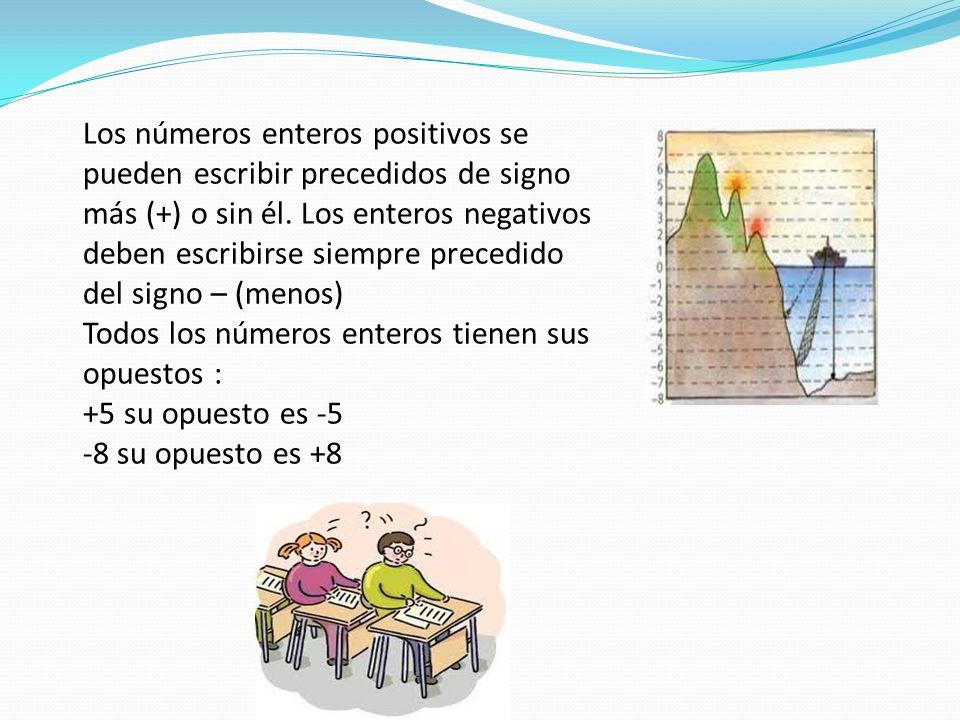 Los números enteros positivos se pueden escribir precedidos de signo más (+) o sin él.