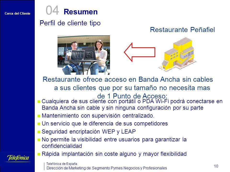 04 Resumen Perfil de cliente tipo Restaurante Peñafiel