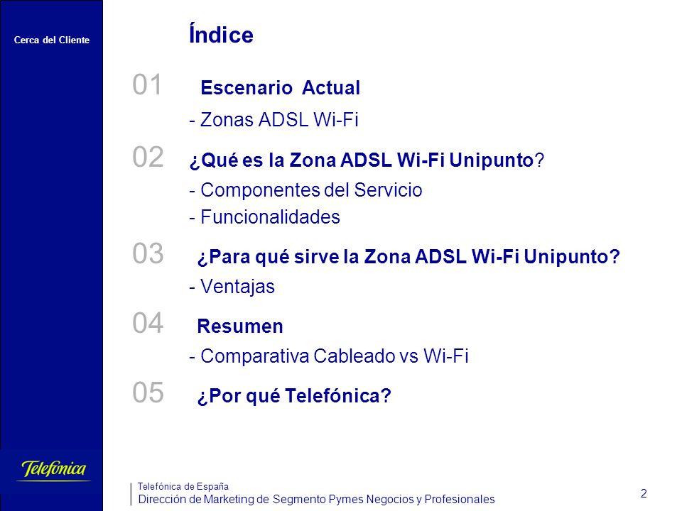02 ¿Qué es la Zona ADSL Wi-Fi Unipunto