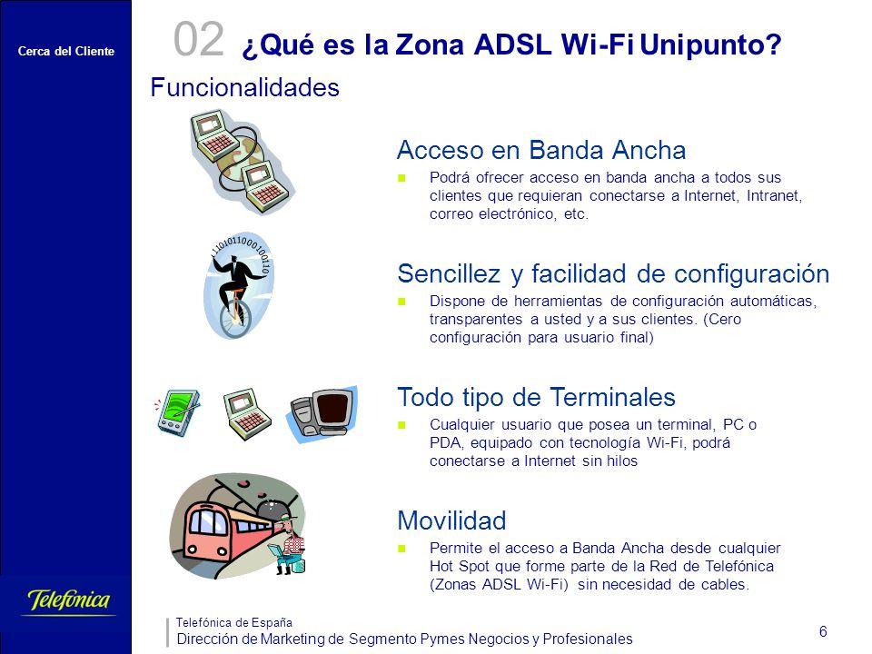 ¿Qué es la Zona ADSL Wi-Fi Unipunto