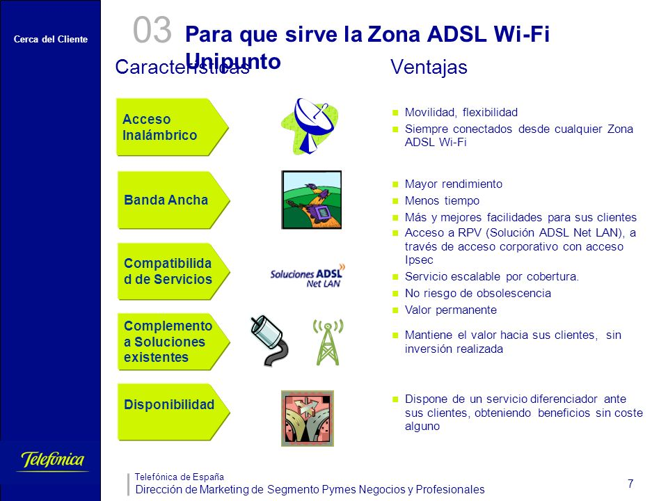 Para que sirve la Zona ADSL Wi-Fi Unipunto