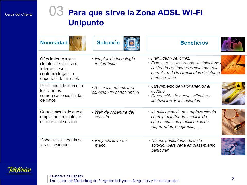 03 Para que sirve la Zona ADSL Wi-Fi Unipunto Necesidad Solución