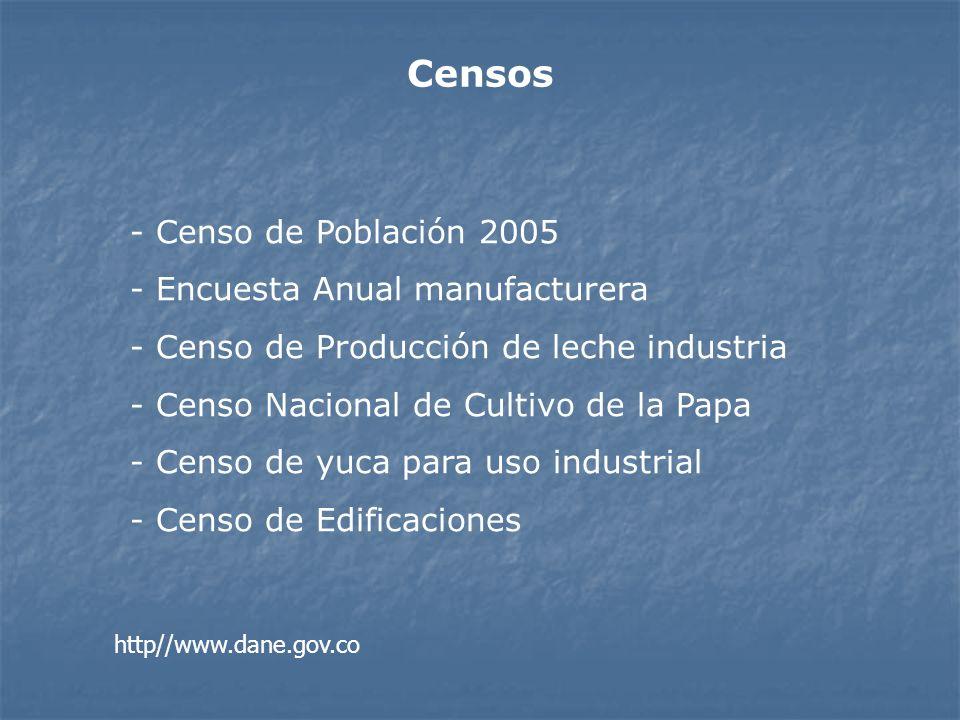 Censos Censo de Población 2005 Encuesta Anual manufacturera