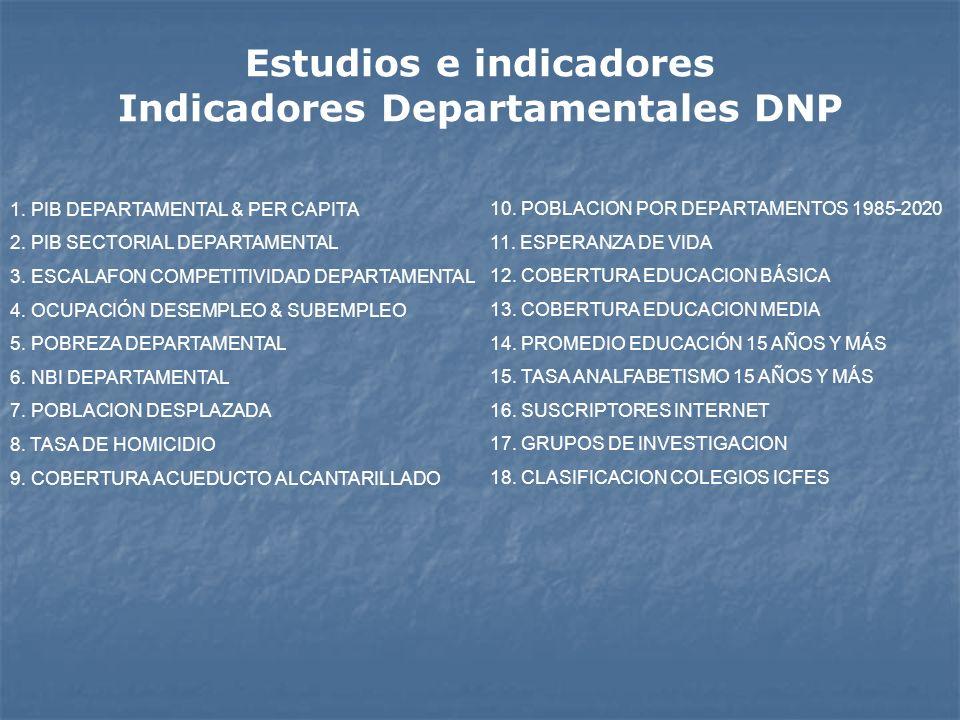 Estudios e indicadores Indicadores Departamentales DNP