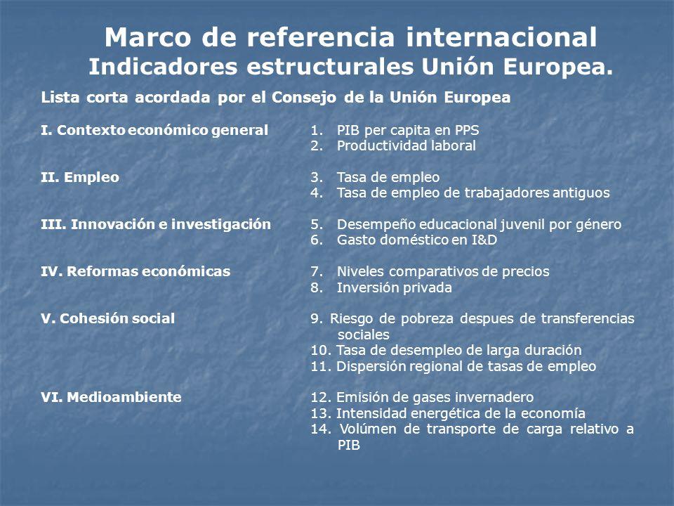 Marco de referencia internacional Indicadores estructurales Unión Europea.