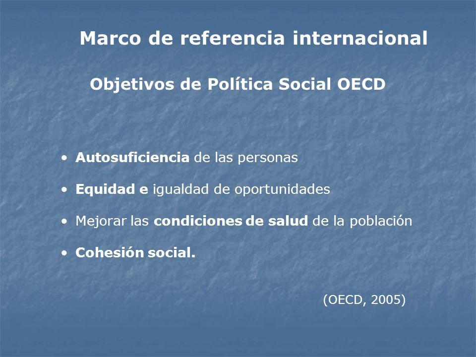 Marco de referencia internacional Objetivos de Política Social OECD