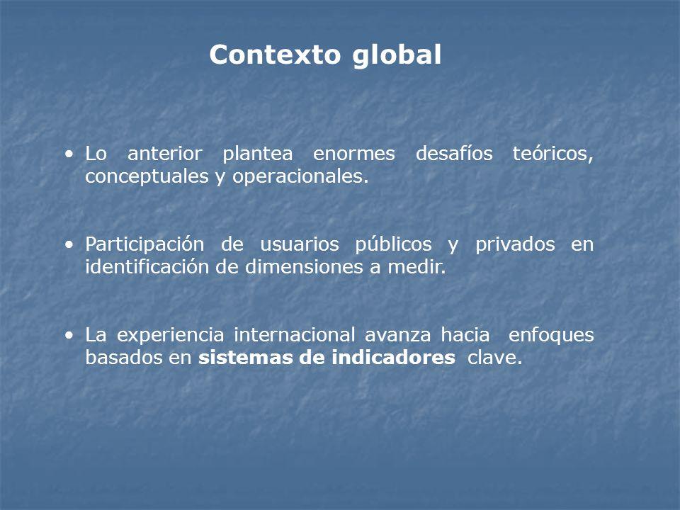 Contexto global Lo anterior plantea enormes desafíos teóricos, conceptuales y operacionales.