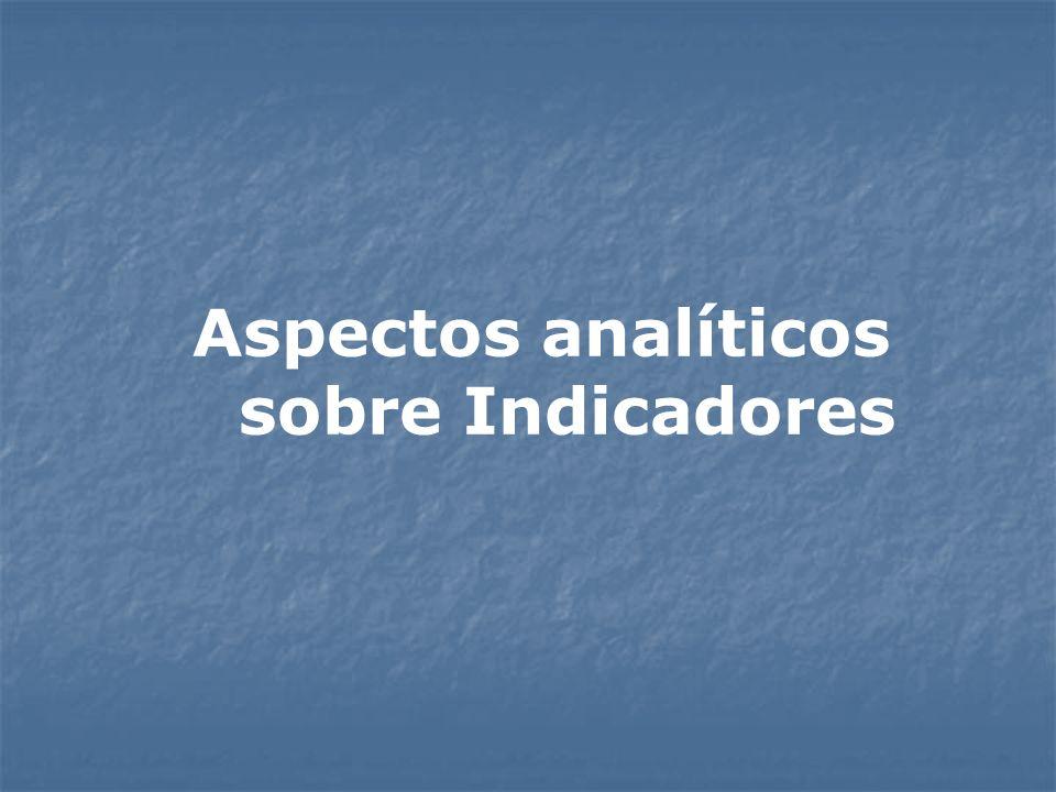 Aspectos analíticos sobre Indicadores