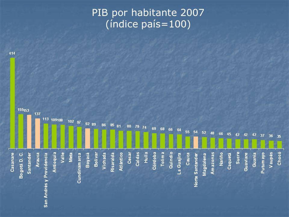 PIB por habitante 2007 (índice país=100)