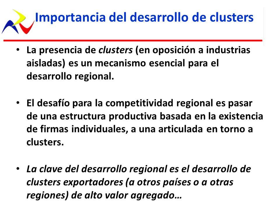 Importancia del desarrollo de clusters