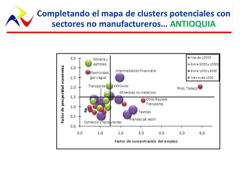 Completando el mapa de clusters potenciales con sectores no manufactureros… ANTIOQUIA