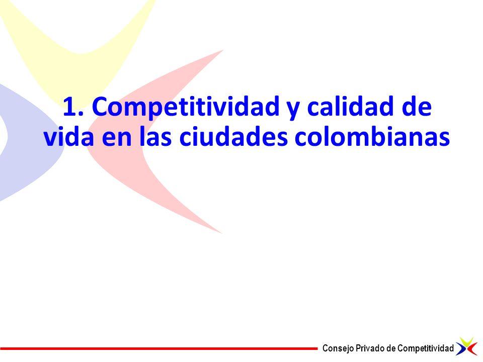 1. Competitividad y calidad de vida en las ciudades colombianas